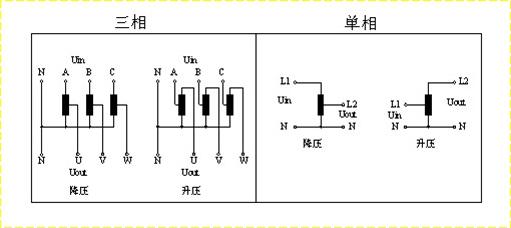 上海恒坳 保质三年 隔离变压器 三相变压器 三相光伏变压器 变压器