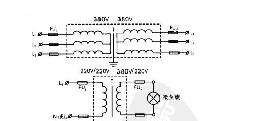 三相隔离变压器标准参数|公司新闻-上海津佳电器设备制造有限公司